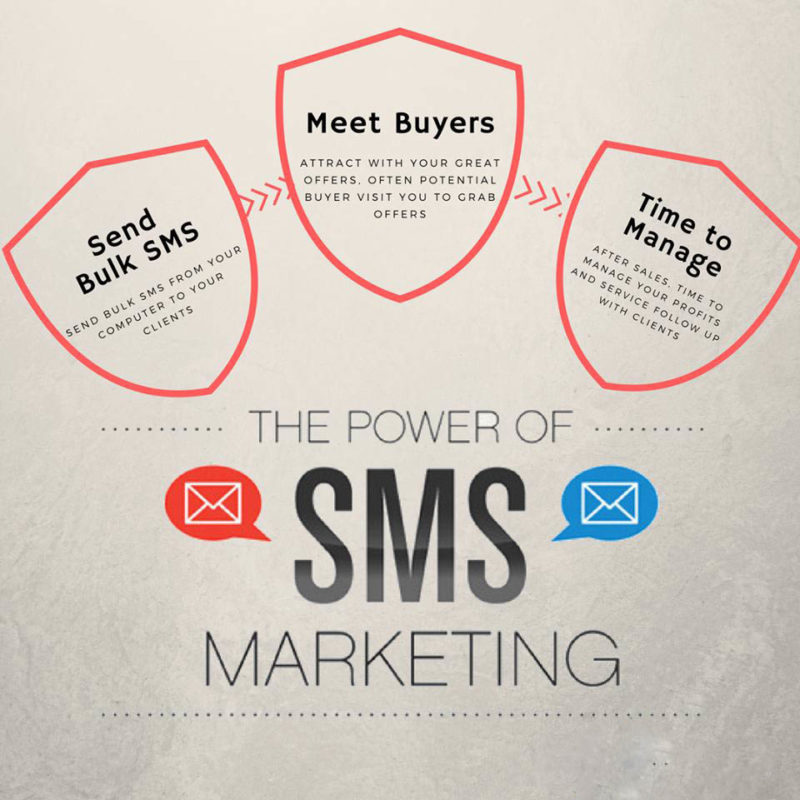 SMS Marketing from mtalkz